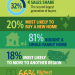 Infographic: Baby Boomers are Housing Market Movers